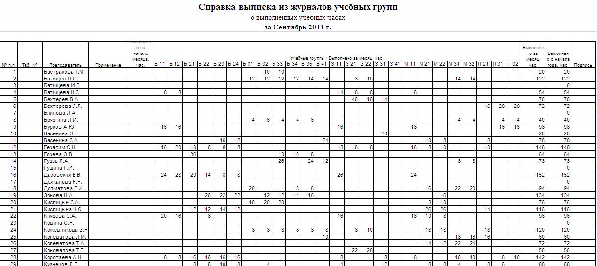 графика работы на месяц для 6 человек