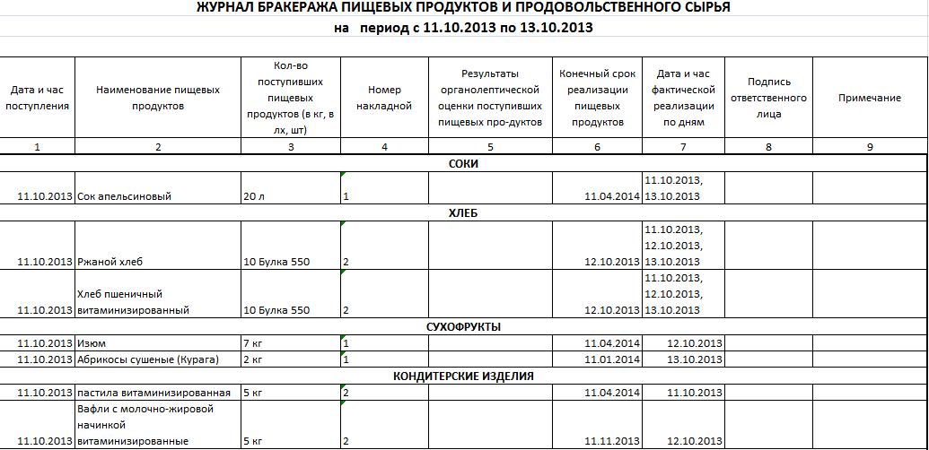 Приказ минфина от15 12 2010 г № 173н zolpqdg.
