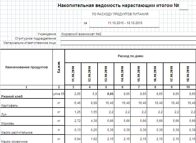 Платежную Ведомость Украина