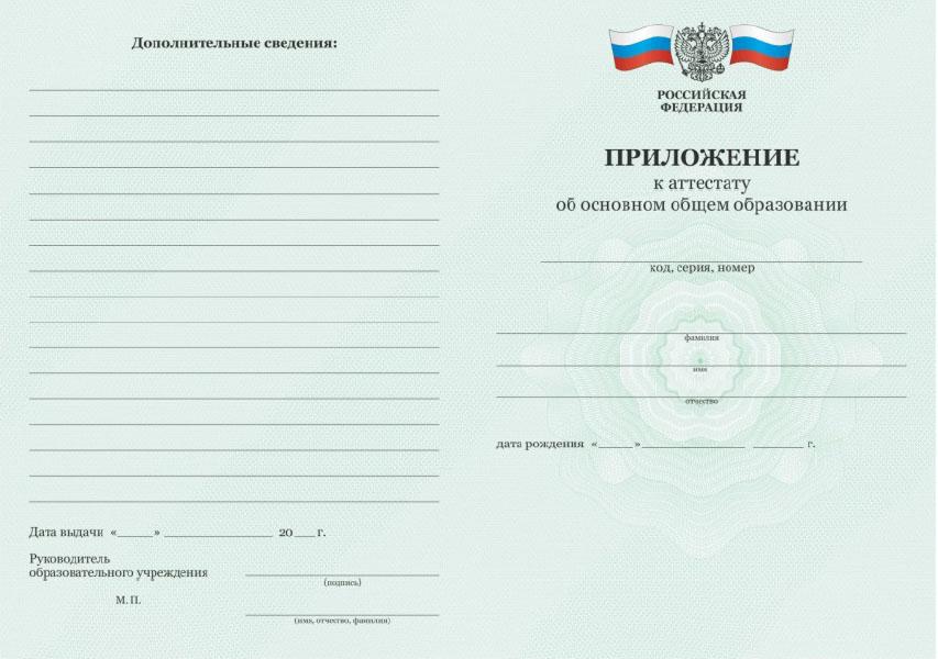 Приказ Министерства образования и науки РФ от 17052012 N