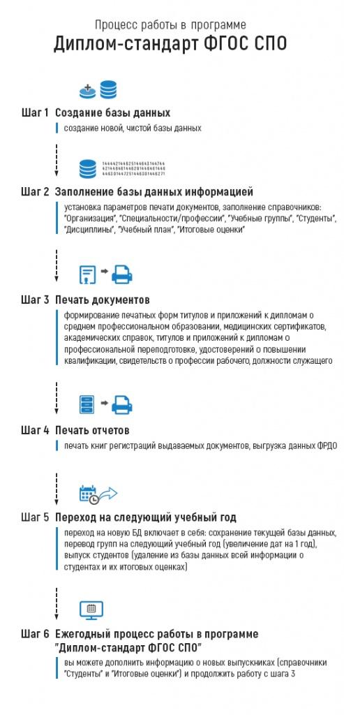 Диссертация энергосбережение
