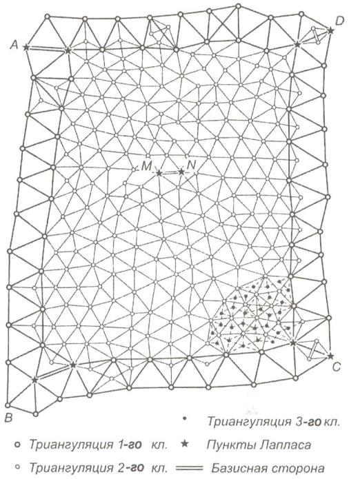 Триангуляция и рисунок