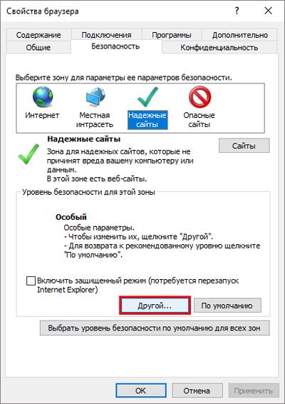 Электронно цифровая подпись не соответствует подписанному документу